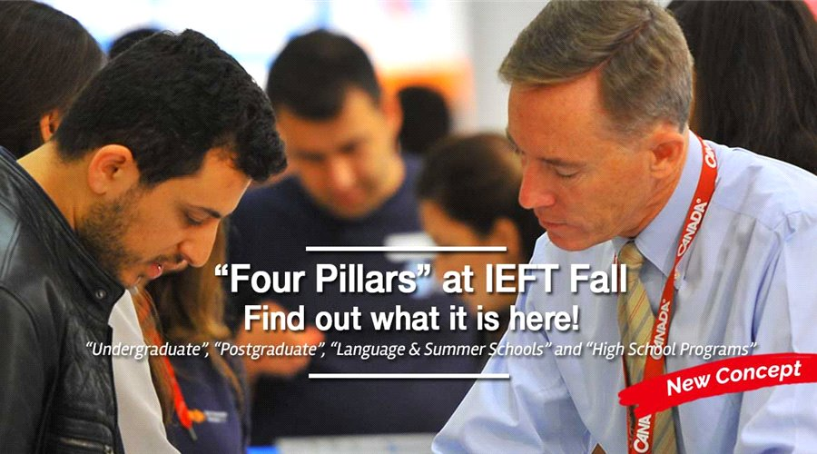 """Four Pillars"" at IEFT - Find out what it is here!"